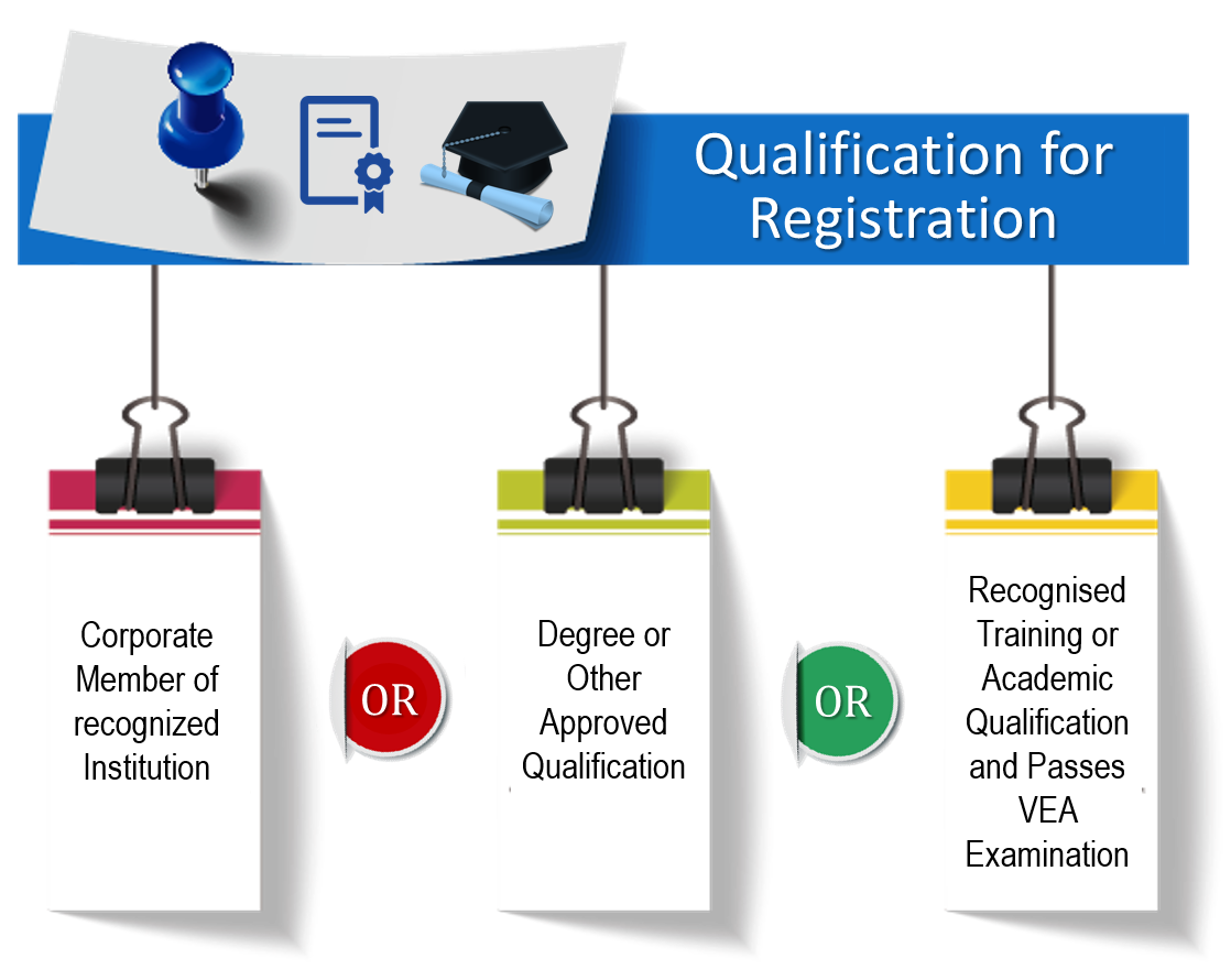 Qualification for Registration 2.png